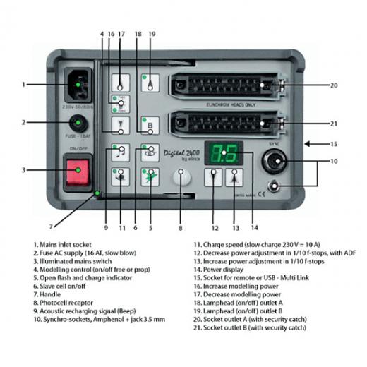 Elinchrom Digital 2400 RX Nr. E-10258